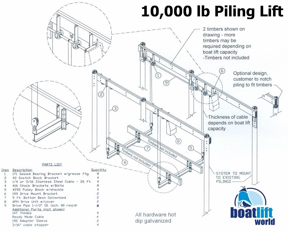 10000 Lb Cradle Boat Lift on Pontoon Boat Electrical Wiring Diagrams