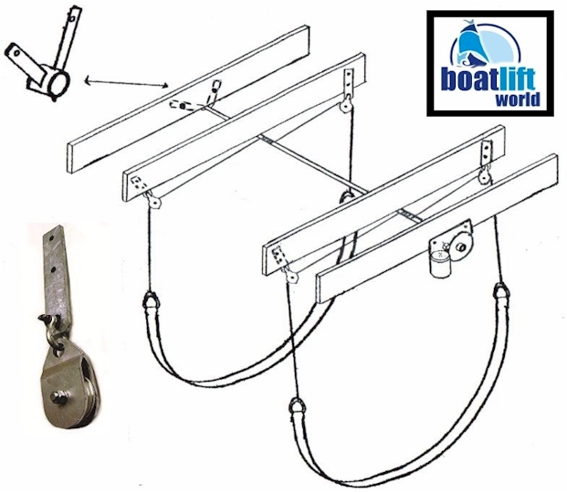 3000 lb sling boat lift boat lift world for Outboard motor lifting strap