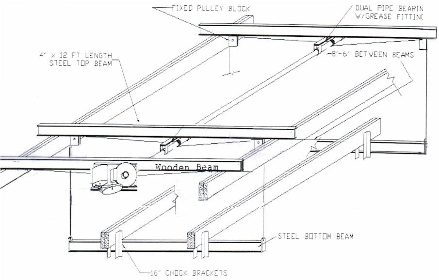 4000 lb. Overhead Steel Boat Lift - Boat Lift World